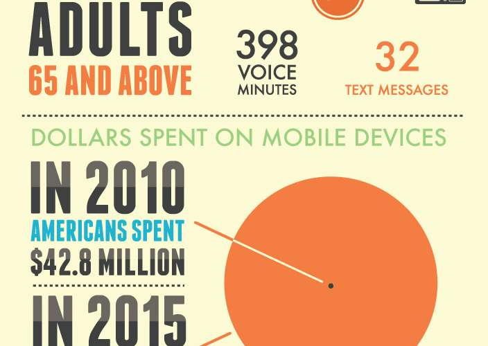 Amazeballs Cellphone Usage Infographic – Textaholics!