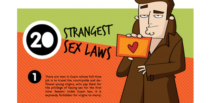 gay infographic, sex infographic, sex laws