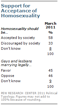 gay blog, gay news, gay culture