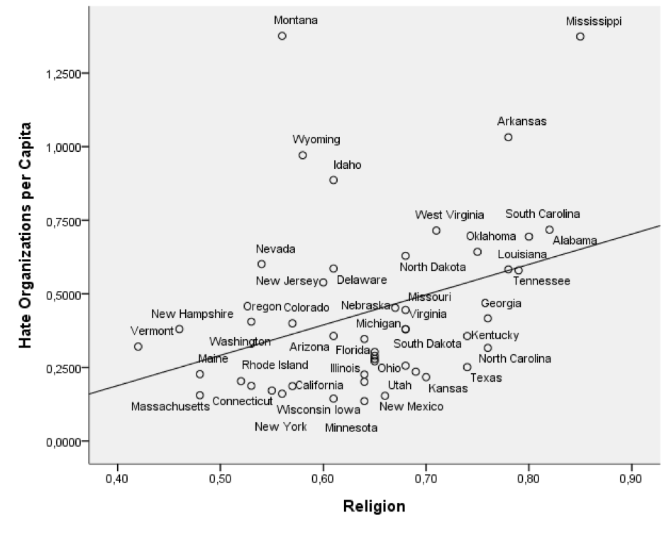 religion, gay, infographic, hate groups