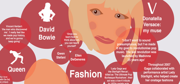 What Inspires Lady Gaga – Infographic