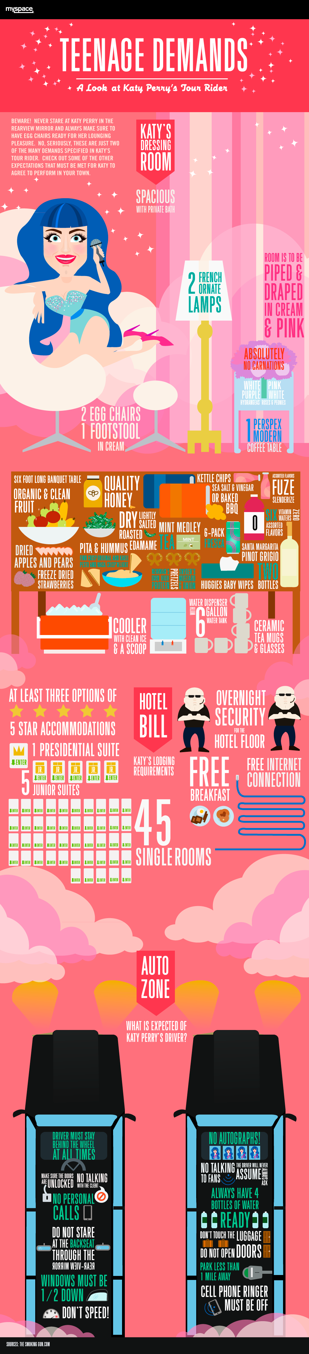 katy perry infographic, katy perry tour rider, katy perry tour infographic, katy perry tour demands