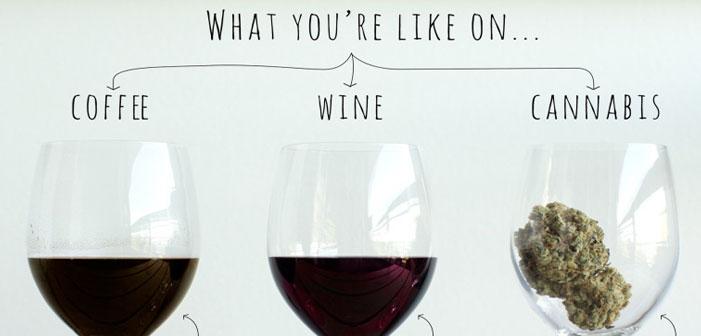 5 Grafiken die zeigen, wie unterschiedlich man sich mit Kaffee, Wein und Cannabis fühlen kann
