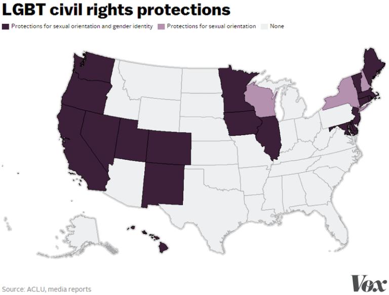 LGBT, Civil Rights Laws, Discrimination