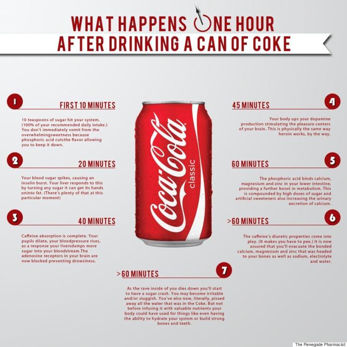 Coca-Cola, infographic, soda, health, infographic