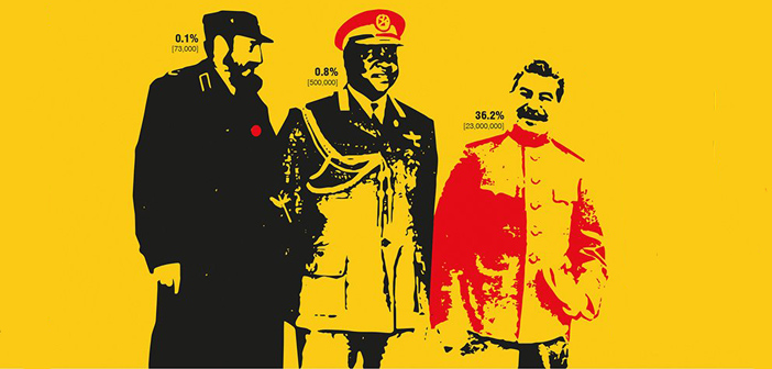 INFOGRAPHIC: Dictator Styles and Suicide Hotspots Presented In Pretty Graphic Form