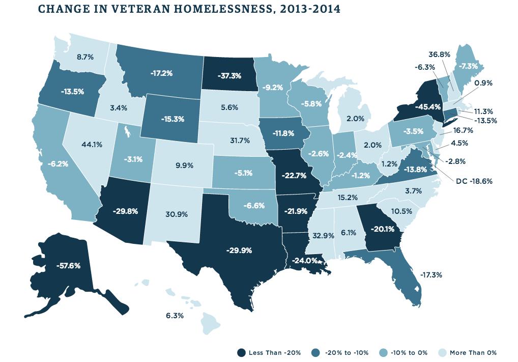 Change in Veteran Homelessness 2013-2014