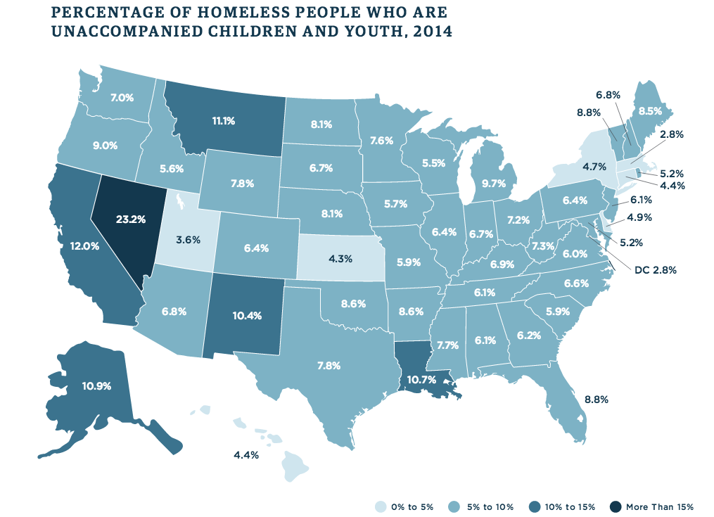 Homeless Youth By State 2013-2014