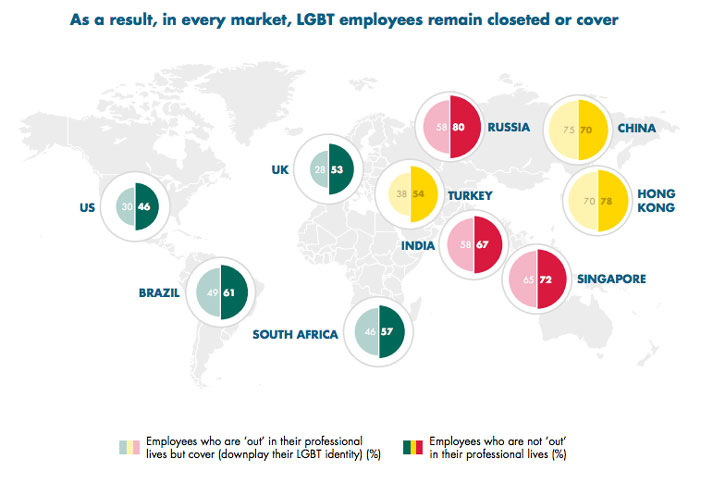LGBT, rights, business, world, laws, discrimination, workforce, employees, businesses, homophobia, queerphobia, laws, world, country, infographic