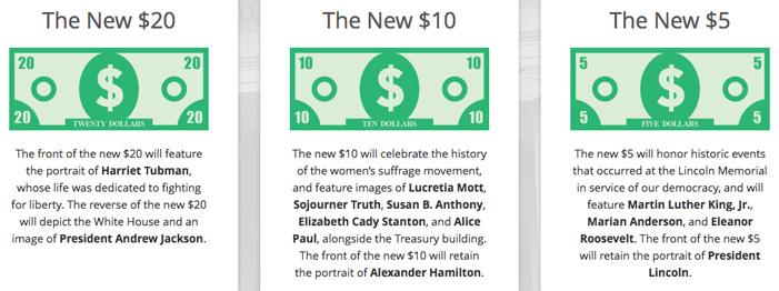 money, new bills, Harriet Tubman, Lucretia Mott, Sojourner Truth, Susan B. Anthony, Elizabeth Cady Stanton, Alice Paul, Martin Luther King, Jr., Marian Anderson, Eleanor Roosevelt