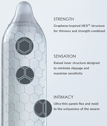 hex, lelo, condom, safe-sex, design, hexagonal, safe sex, sexual health, infographic, features