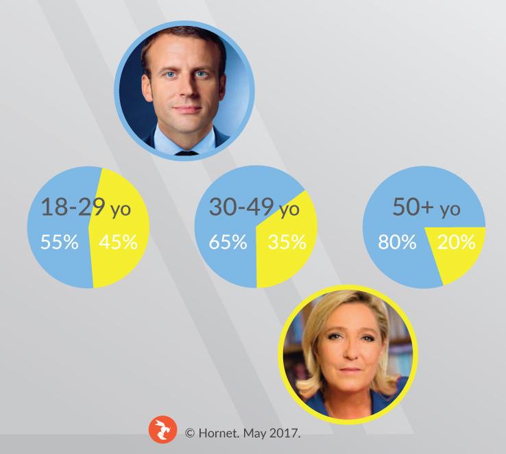 gay men Marine Le Pen 2
