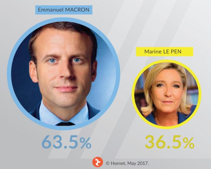 gay men Marine Le Pen 1