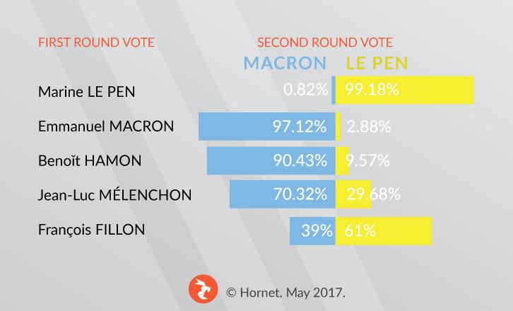 gay men Marine Le Pen 3