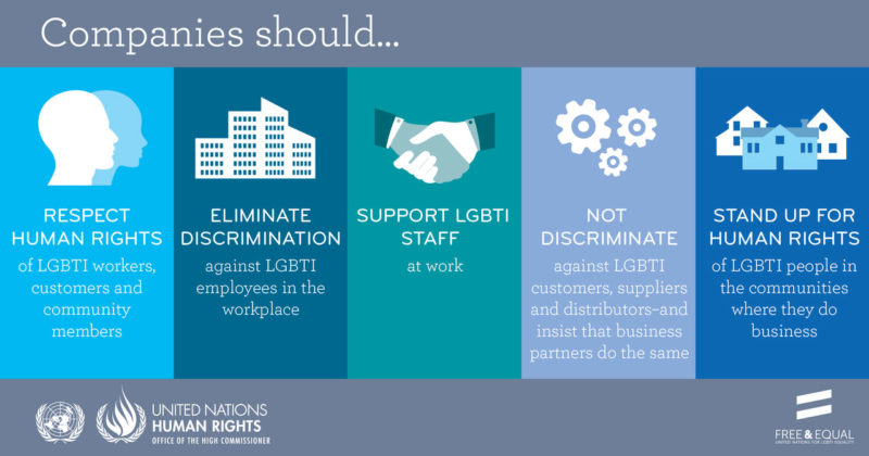 Global Business Standards on LGBTI Discrimination 02