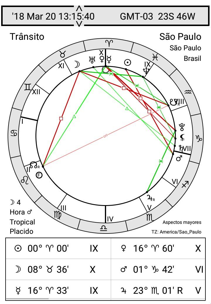 horóscopo queer ano novo