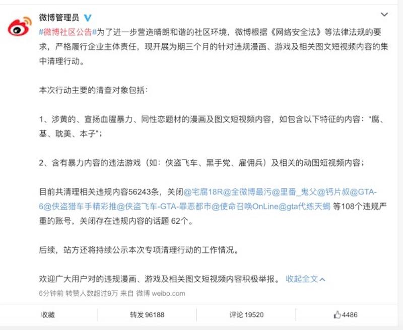 Weibo Homophobia