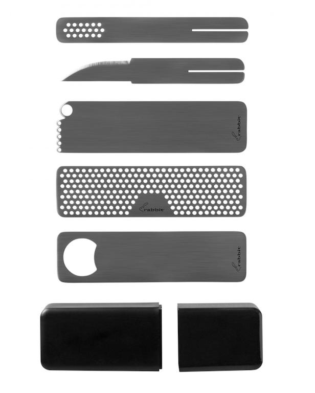 current obsessions bar tools