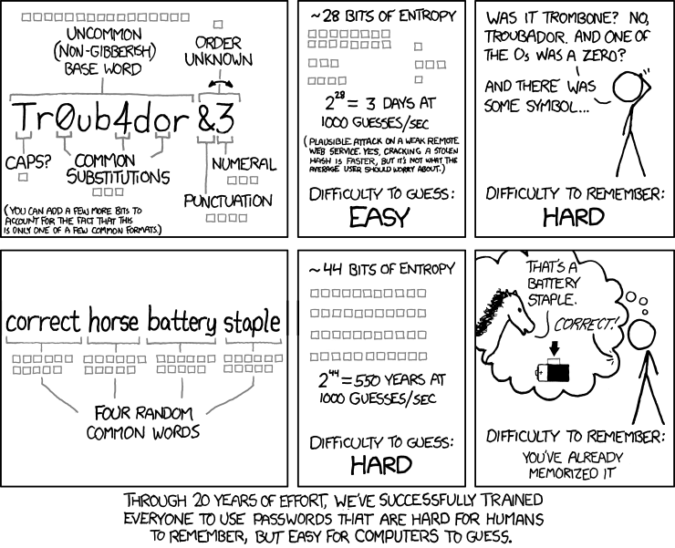 XKCD password strength phone security telefon güvenliği