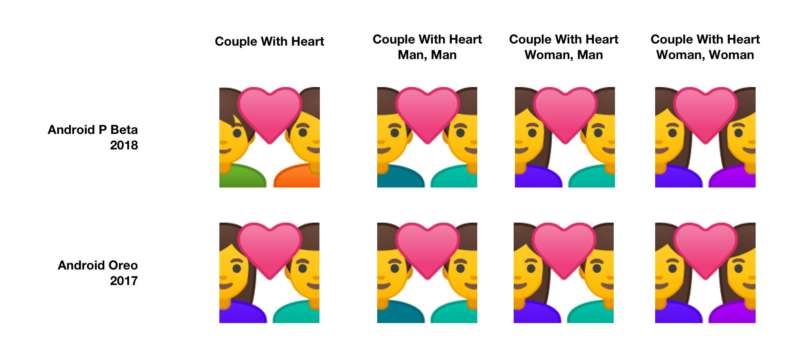 gender-neutral emoji couple with heart
