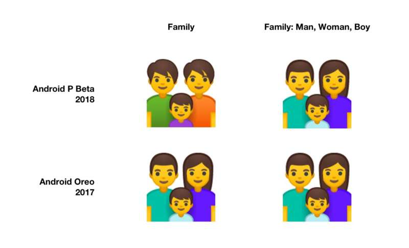 gender-neutral emoji family