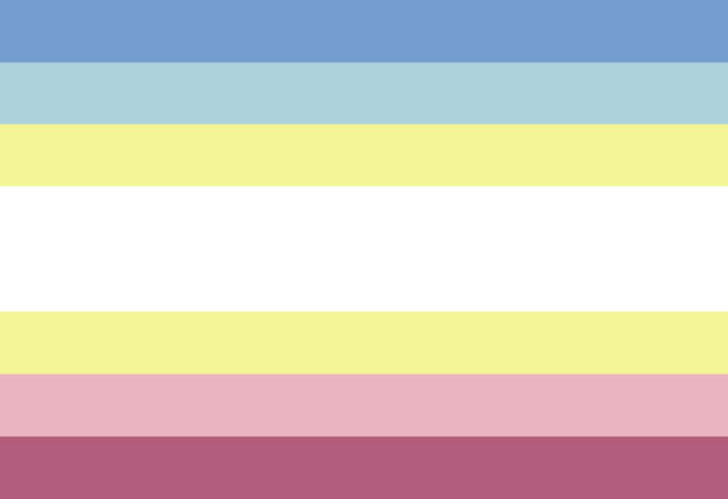 Minor Attracted persons Flag