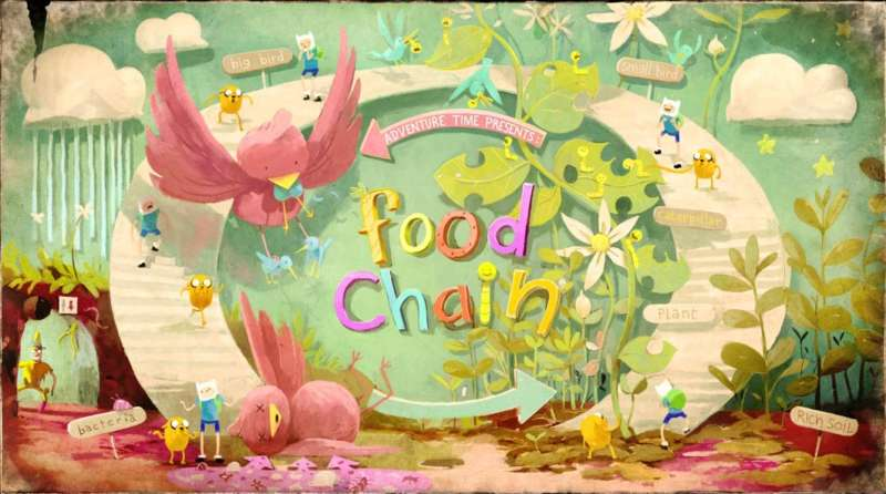 food chain best adventure time episodes