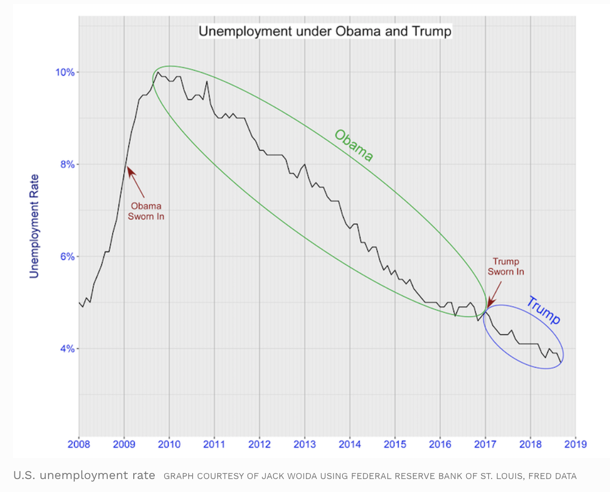 trump hotline unemployment