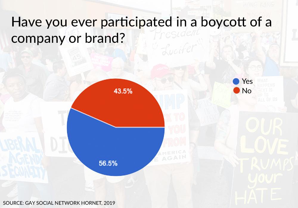gay boycott 1