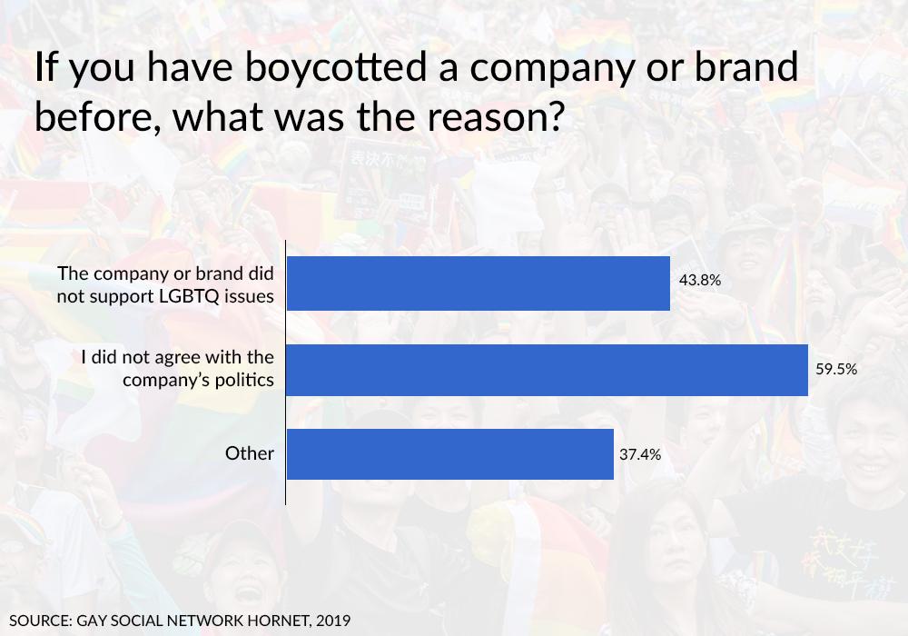 gay boycott 2