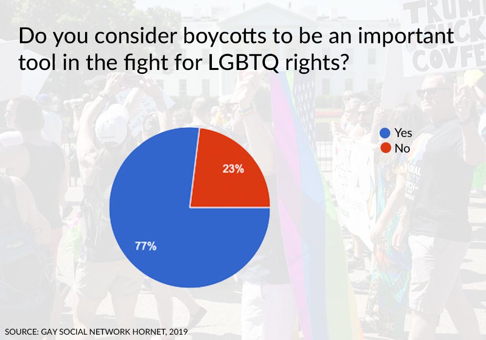 gay boycott 3