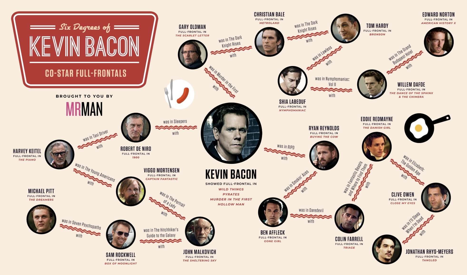 kevin bacon nude infographic international bacon day