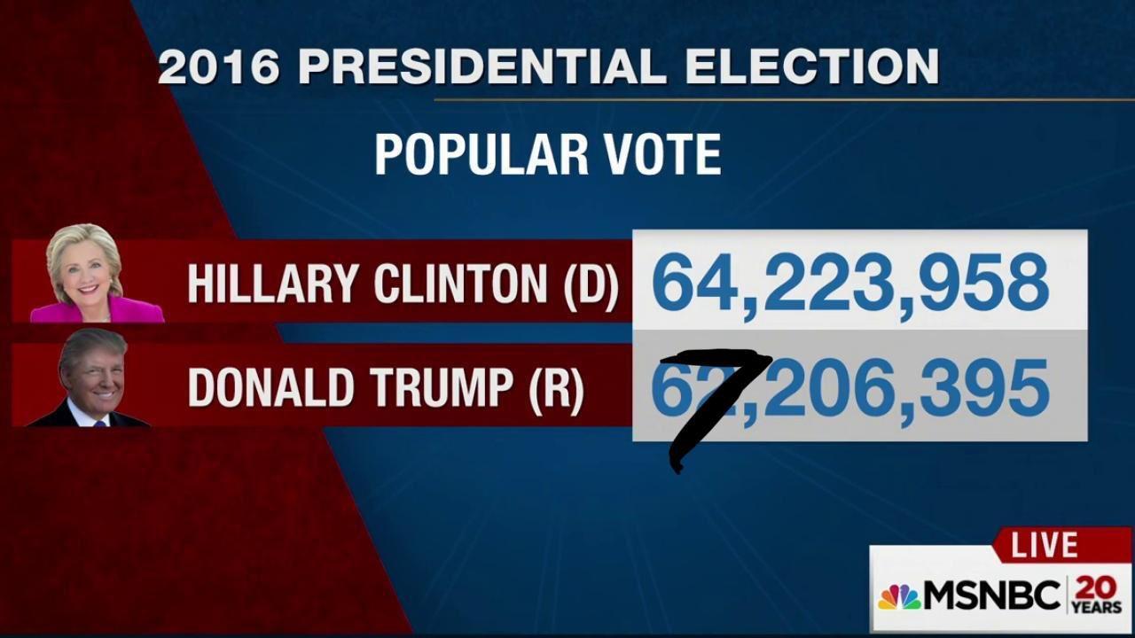 sharpiegate trump memes votes